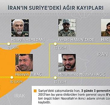 İran Suriye'de çok şey kaybbetti: En başta'da Müslümanları