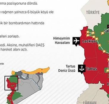 Suriye'deki Rus saldırılarının sonuçları