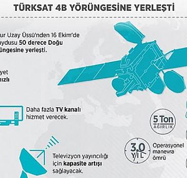 Türksat 4B yörüngesine yerleşti