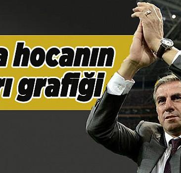Hamza Hamzaoğlu Galatasaray'da neler yaptı?